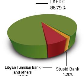 Tour de table de la filiale tunisienne de Lafico.