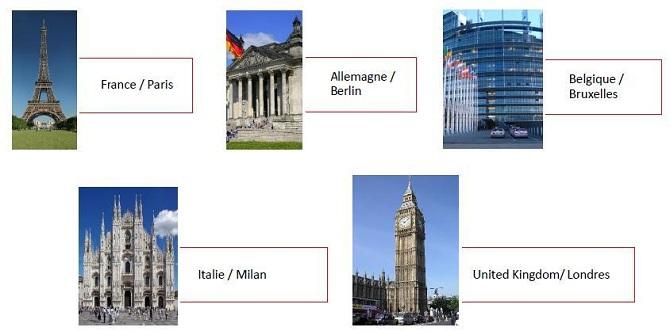 L'ONTT lance l'opération «Event Live» dans 5 capitales européennes