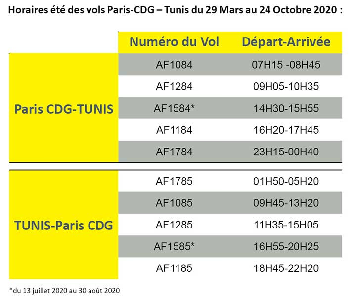 air-france-tunisie
