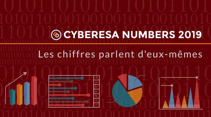 cyberesa-tunisie