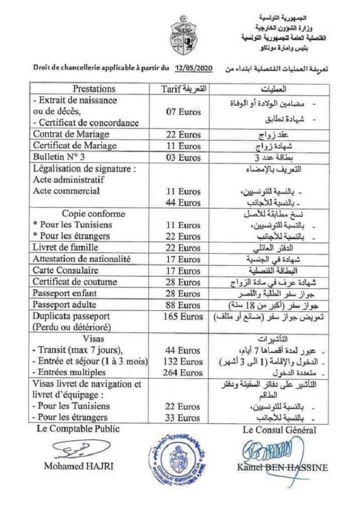 passeport-tunisie