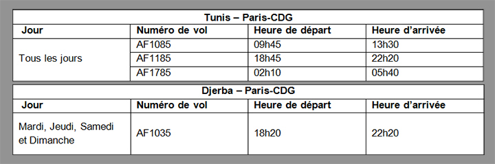 vols-paris-tunis-air-france