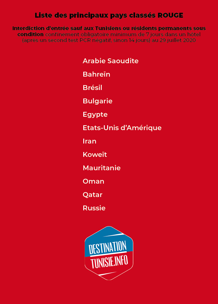 liste-rouge-interdiction-entree-tunisie