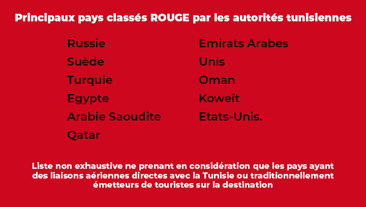 liste-rouge-pays