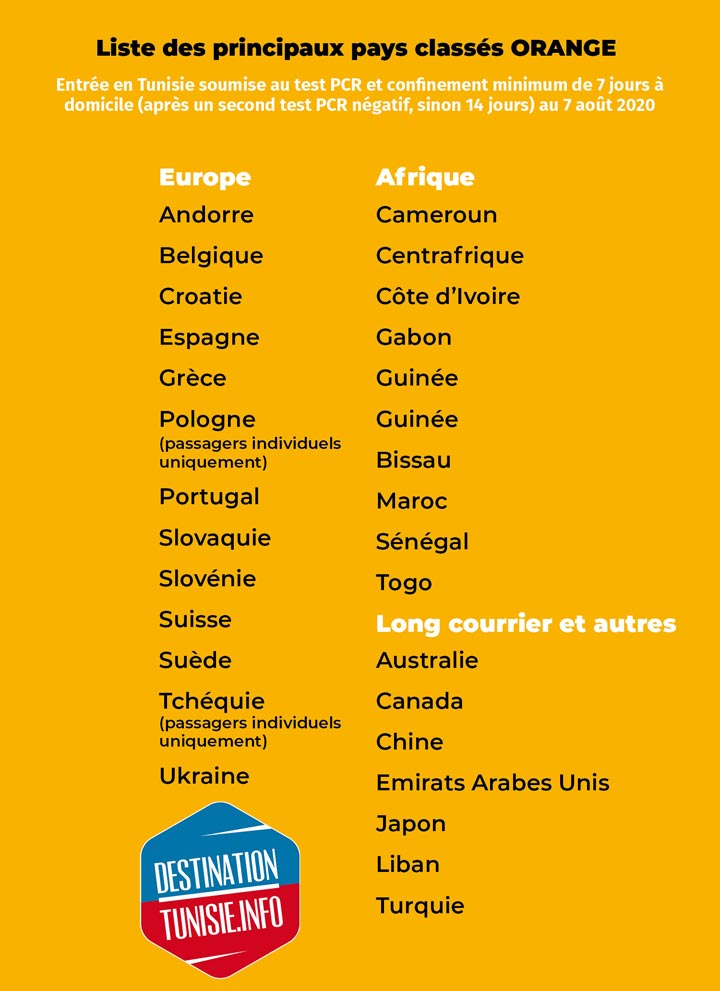 Liste-orange-tunisie