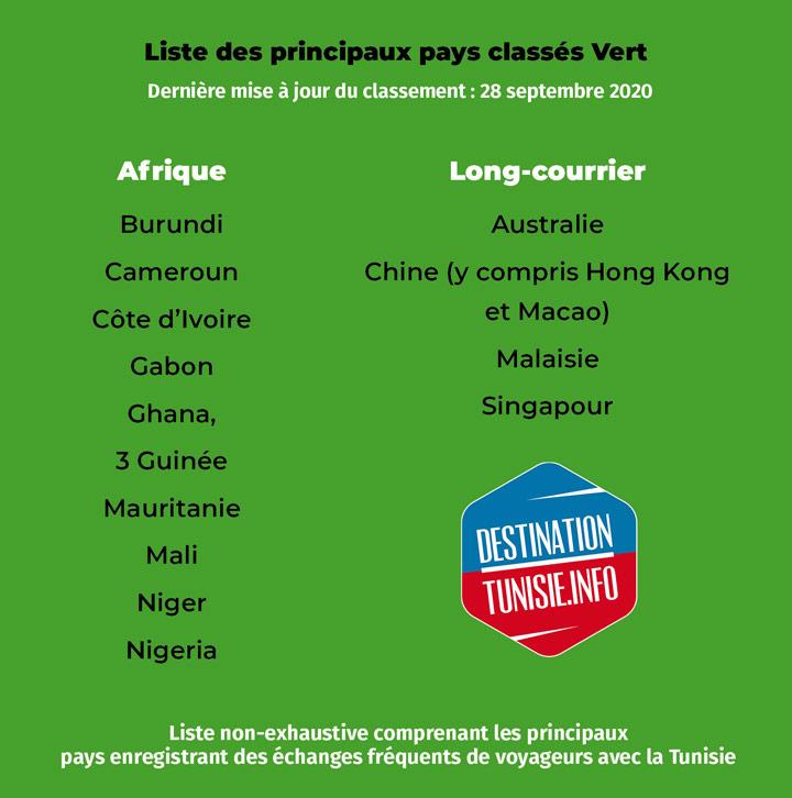 pays-classes-vert